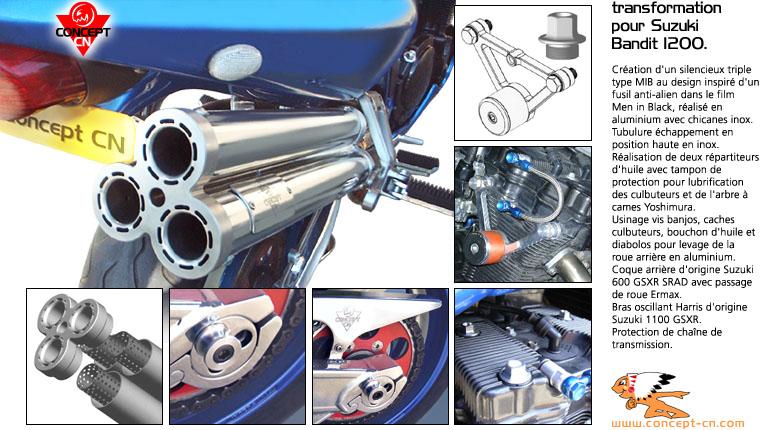 Accessoire moto 1200 bandit
